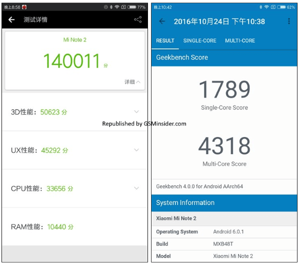 xiaomi-mi-note-2-benchmark