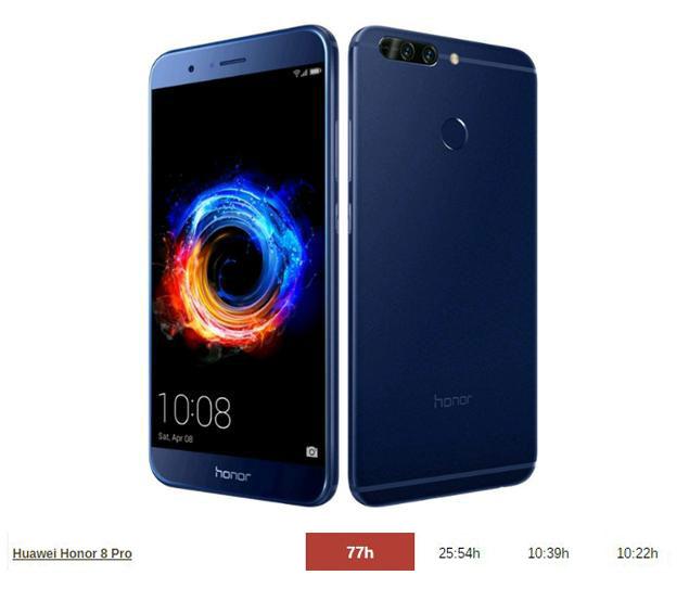 Smartphone Con Batteria Lunga Durata Cheap Smartphone Android Con Batteria With Smartphone Con