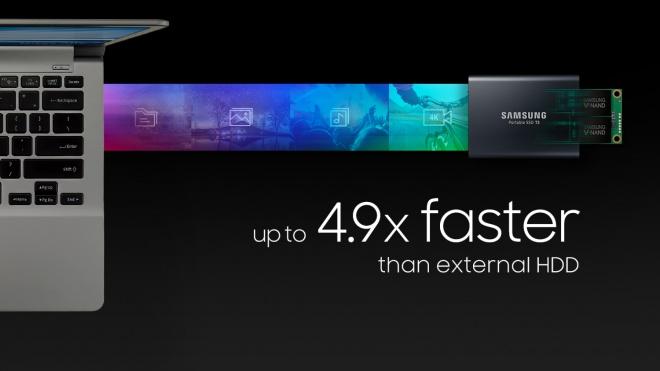 Samsung T5 velocità