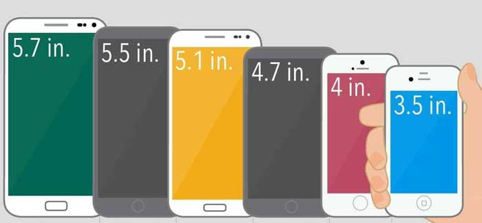 smartphone compatti