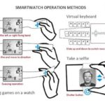 Huawei è all'opera su un nuovo smartwatch per gamer? Ecco i primi indizi
