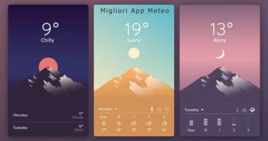 app meteo