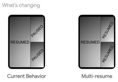 Android Q migliorerà il multi-window con la funzione Multi-Resume