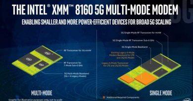 Intel presenta il suo primo modem 5G con velocità fino a 6 Gbps