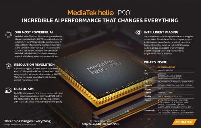 MediaTek Helio P90 è ufficiale: octa-core a 12 nm con supporto ARCore