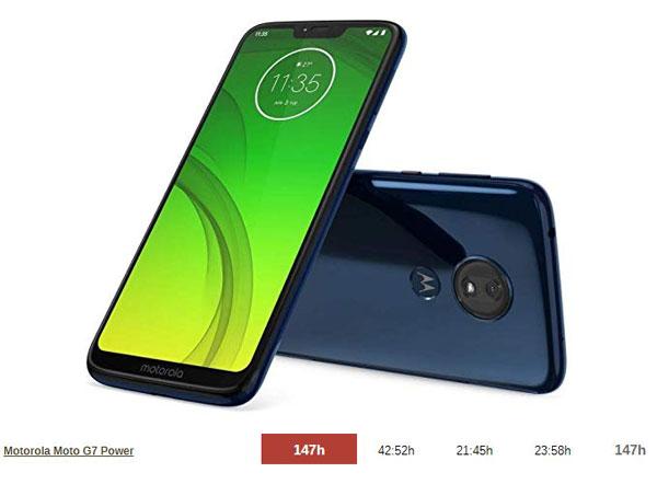 migliori smartphone batteria motorola
