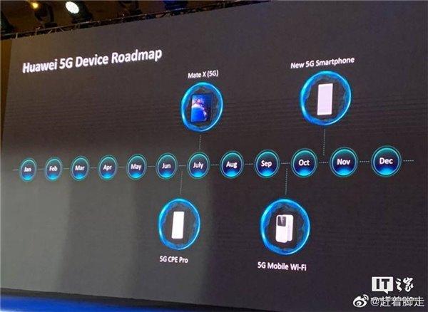 Huawei 5G roadmap
