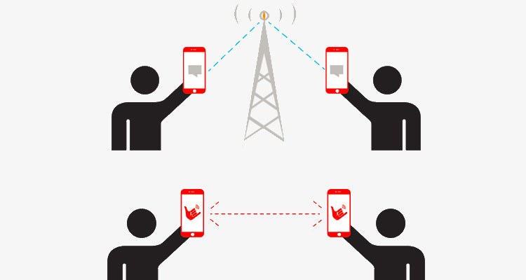 messaggi senza internet