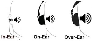 differenza in ear on ear over ear