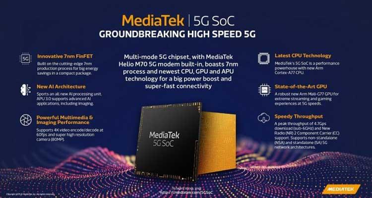 mediatek processore 5g