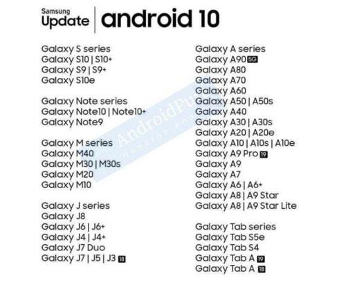lista smartphone samsung android 10