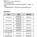 samsung roadmap android 10