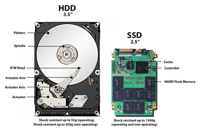 solid state drive vs hard disk