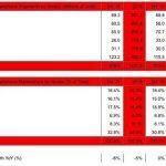 strategy analytics mercato smartphone q4 2019