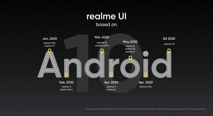 realme android 10