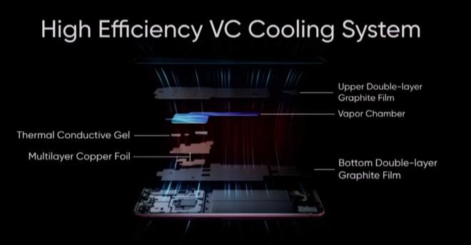 sistema di raffreddamento realme x50 pro