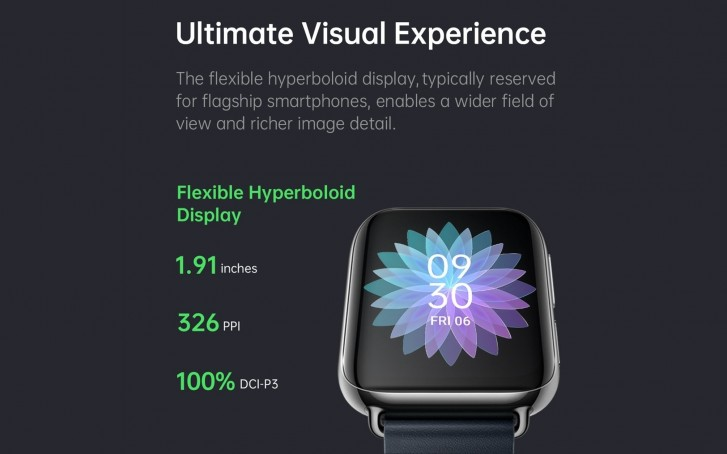 oppo watch display