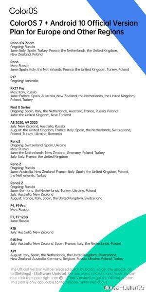 oppo coloros 7 Europa Maggio 2020