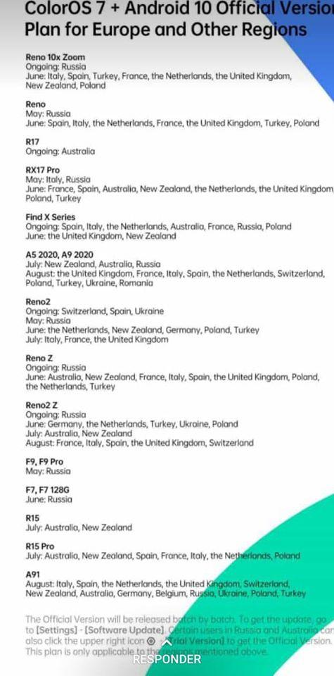 roadmap oppo coloros 7 europa maggio 2020