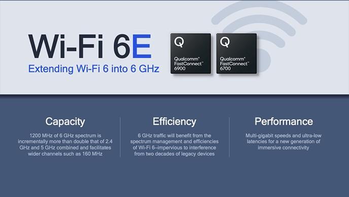 wi-fi6e qualcomm fastconnect