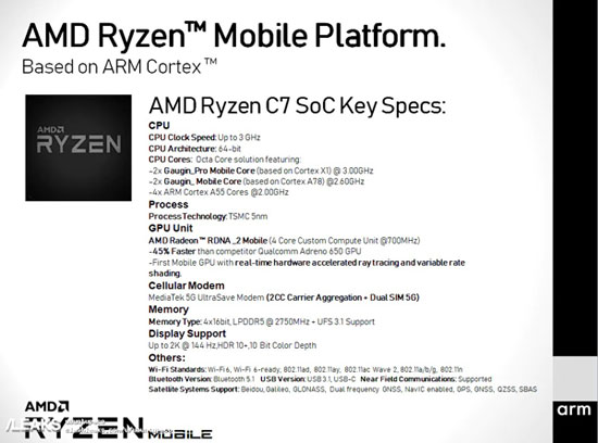 amd ryzen c7 specifiche