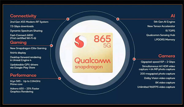 qualcomm snapdragon 865 specifiche