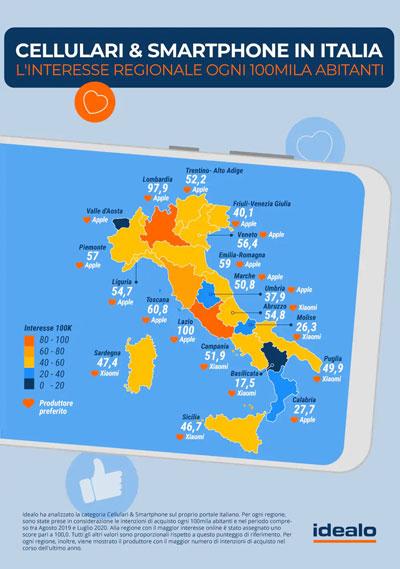 interesse regionale smartphone Italia