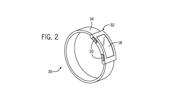 apple smartband brevetto