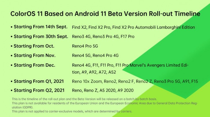 coloros 11 beta roadmap