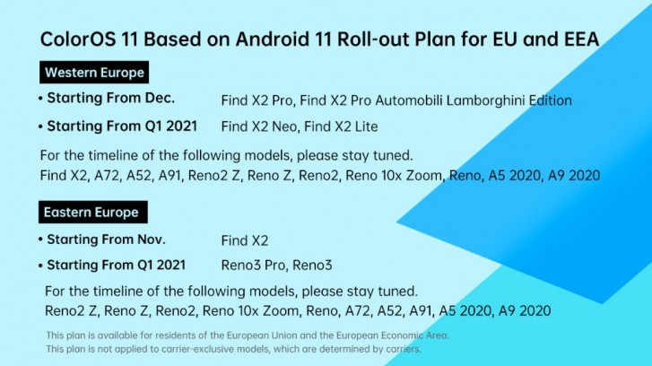 oppo coloros 11 global roadmap europa