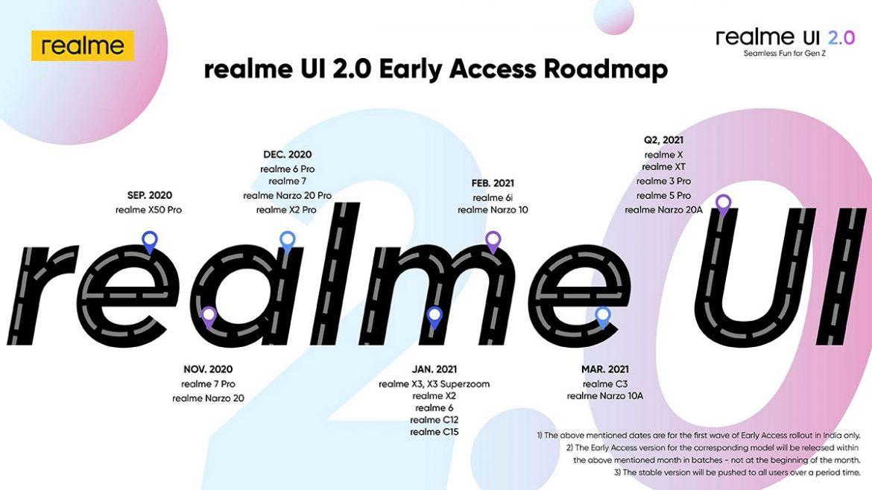 realme ui 2.0 roadmap early access