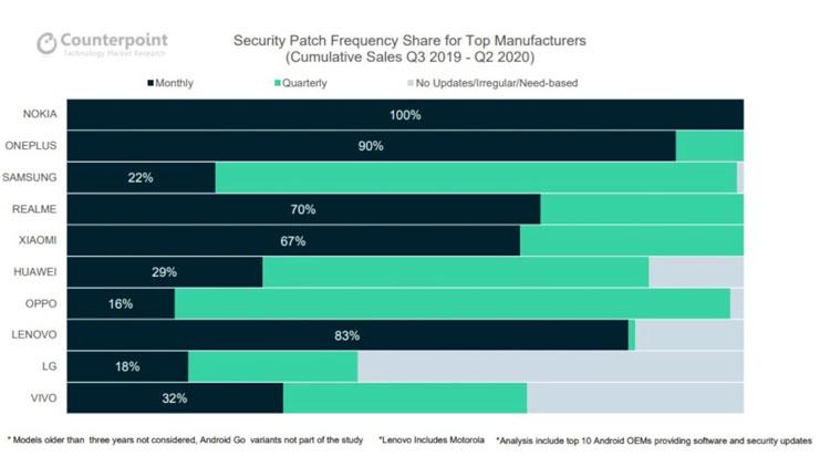 classifica patch di sicurezza counterpoint