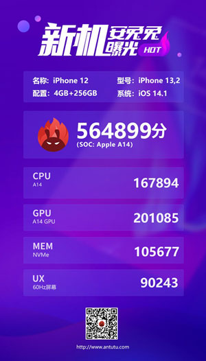 iphone 12 antutu benchmark