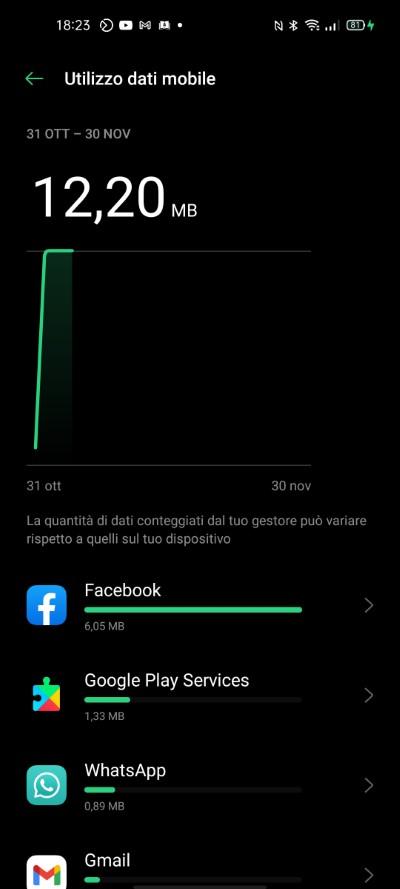 consumo traffico android