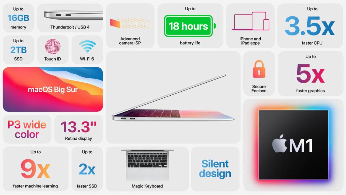 macbook air e pro 13 con apple m1