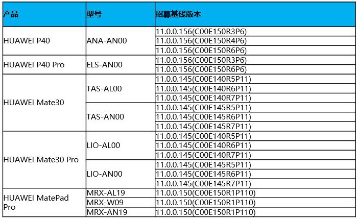 harmonyos 2.0 lista smartphone huawei