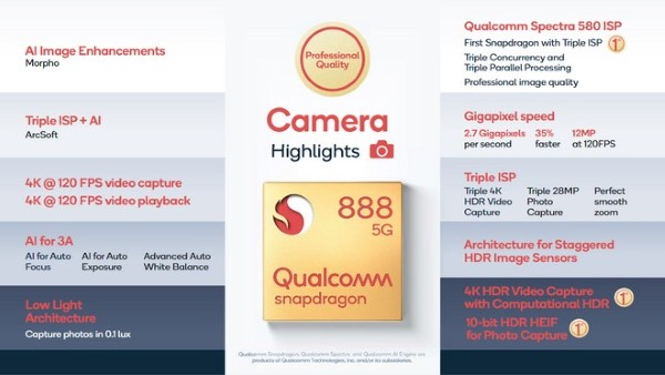 snapdragon 888 fotocamera