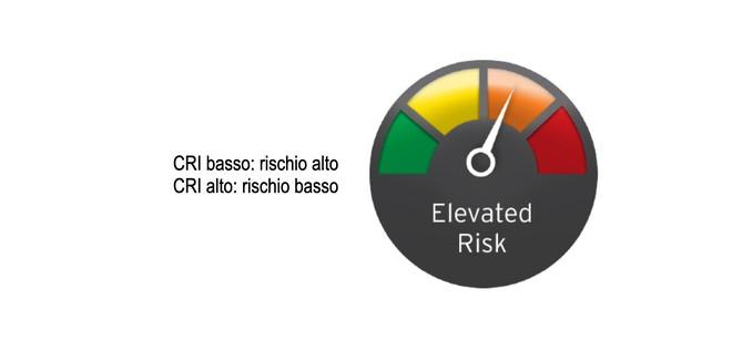 hacker rischio italia