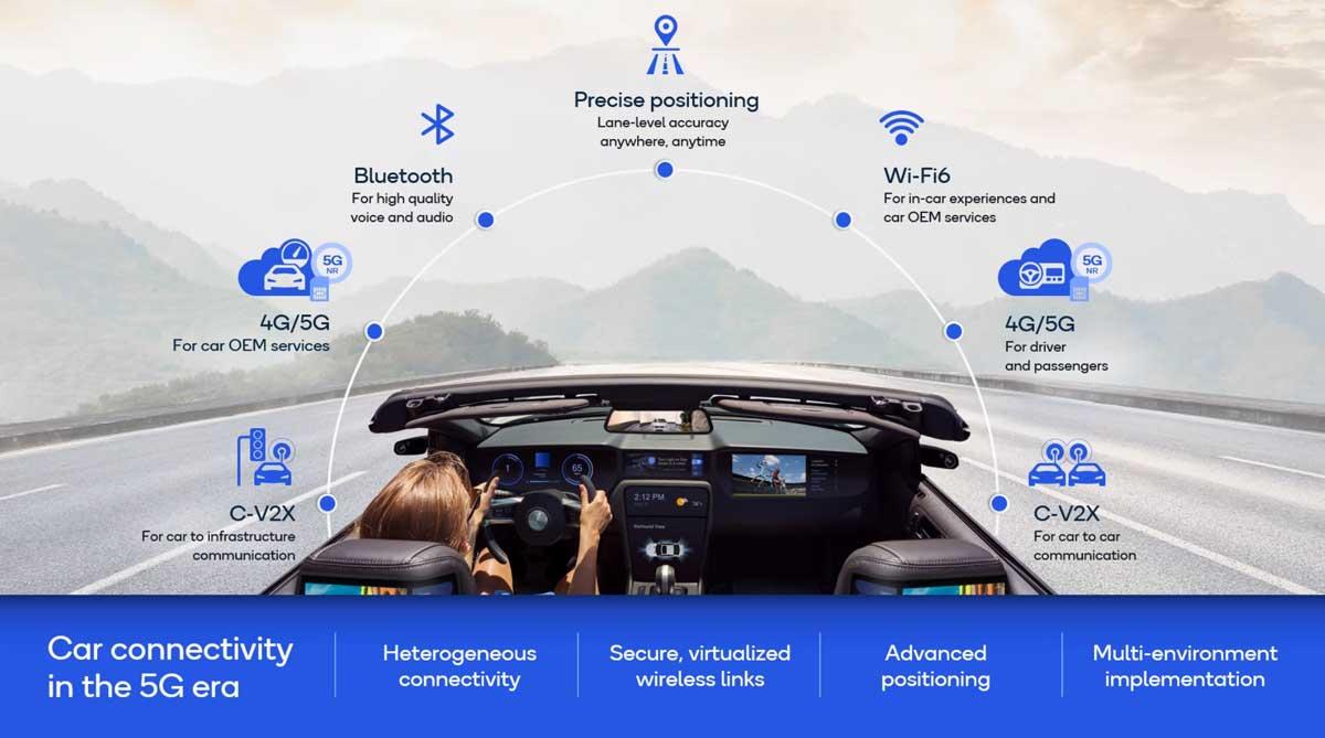 Qualcomm presenta un chip Snapdragon per rendere le auto super smart