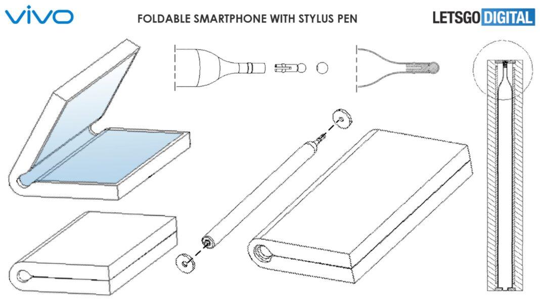 vivo pieghevole pennino brevetto