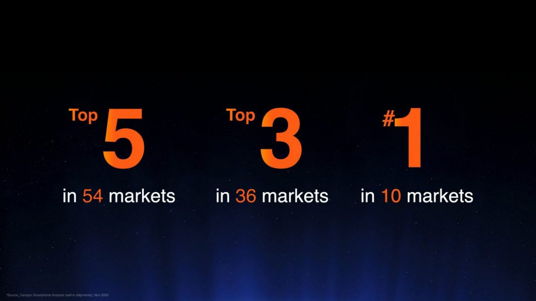 xiaomi terzo produttore di smartphone