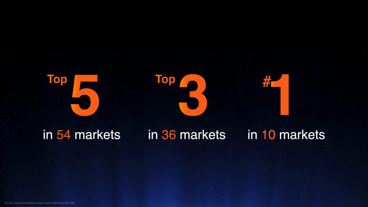 Xiaomi sale sul podio della classifica brand smartphone staccando Huawei