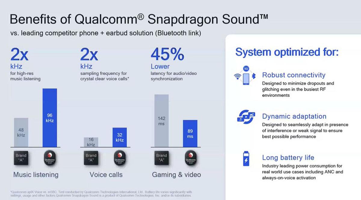 Qualcomm annuncia Snapdragon Sound: il progetto per migliorare l'audio