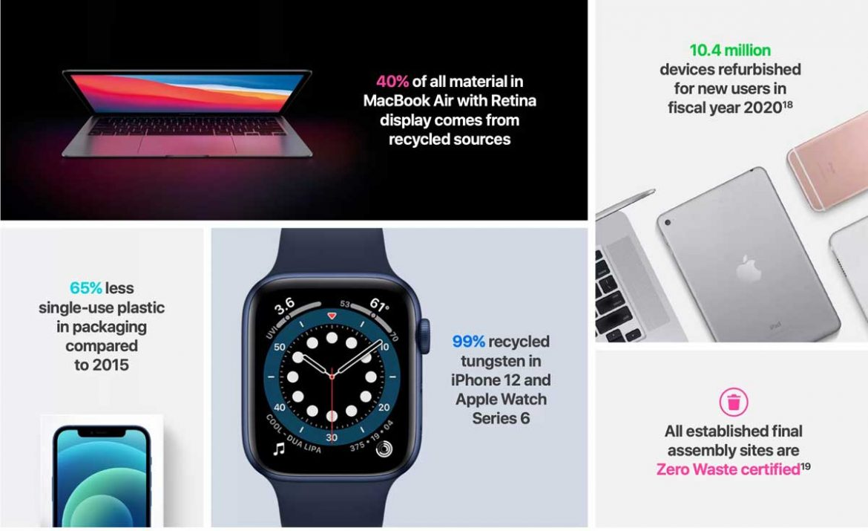apple materiali iphone watch