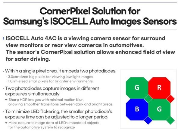 samsung isocell auto