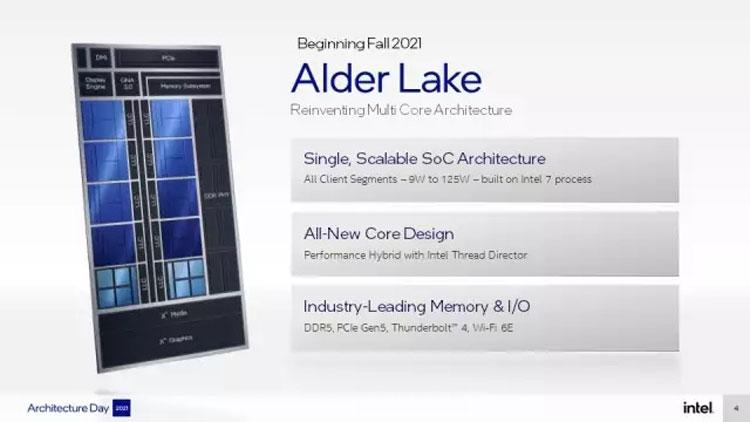 Intel annuncia Alder Lake: i processori di 12a gen arriveranno in autunno