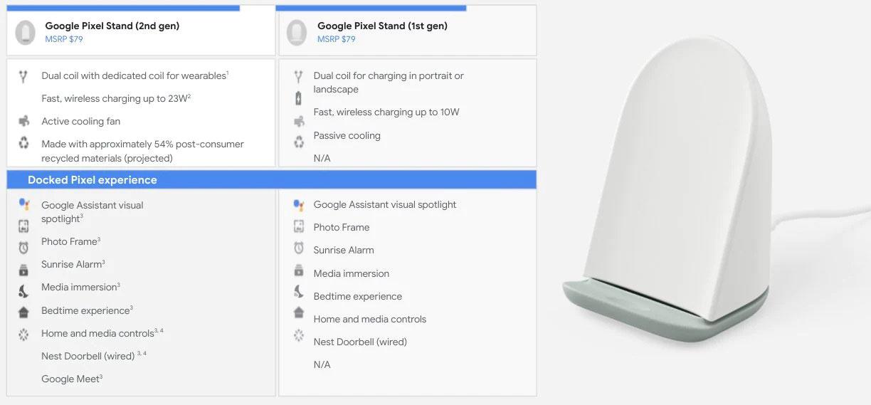 Pixel Stand: svelato il nuovo caricatore wireless e smart di Google